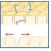 foamrest foam mattress