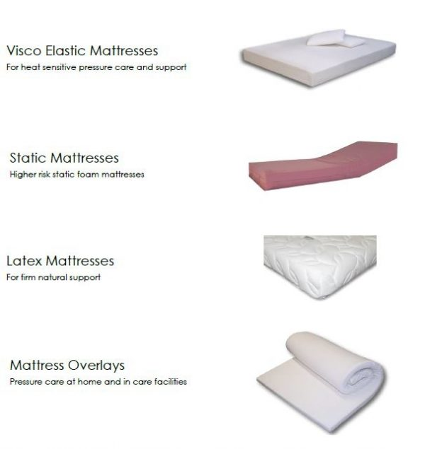 ICare Mattress options