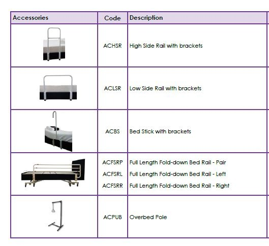 ICare bed extras